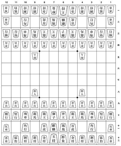 Chu_shogi_initial_setup.jpg